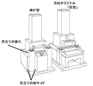 神戸型と匠型.jpg